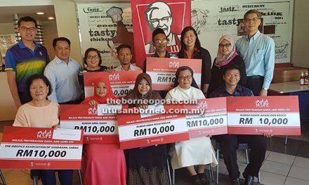 KFC beri sumbangan RM80,000 kepada lapan badan kebajikan